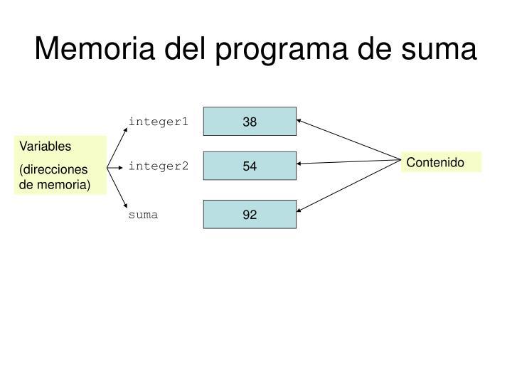 Memoria del programa de suma