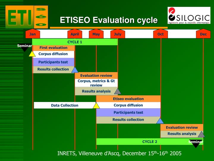 Etiseo evaluation cycle