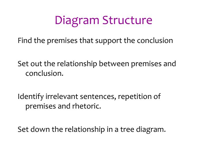 Diagram Structure