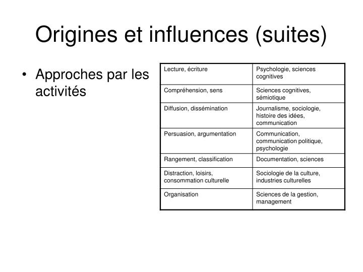 Origines et influences (suites)