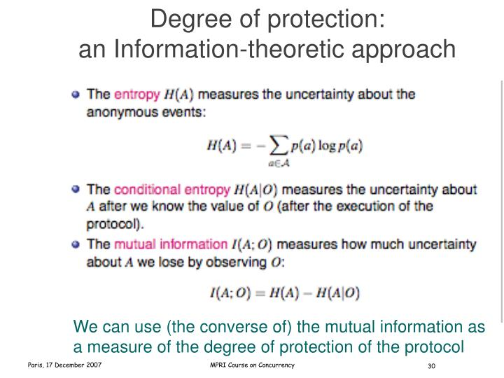Degree of protection: