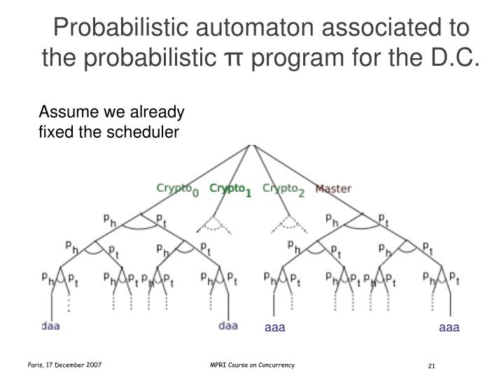 Probabilistic automaton associated to the probabilistic