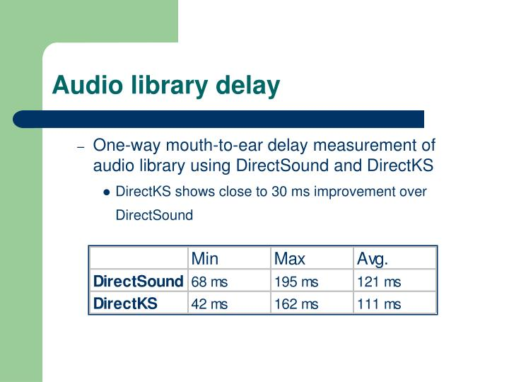 Audio library delay