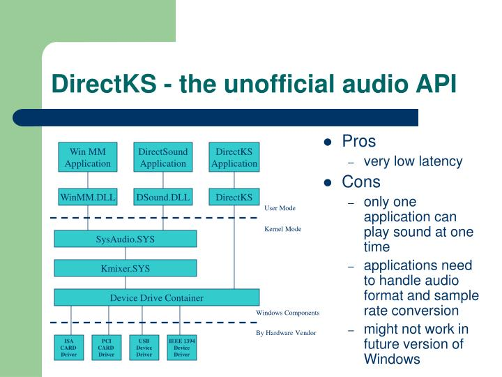DirectKS - the unofficial audio API