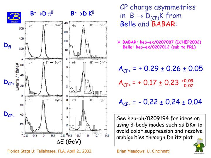 CP charge asymmetries in  B