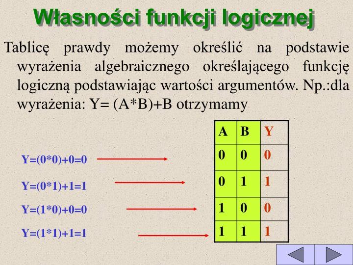 Własności funkcji logicznej
