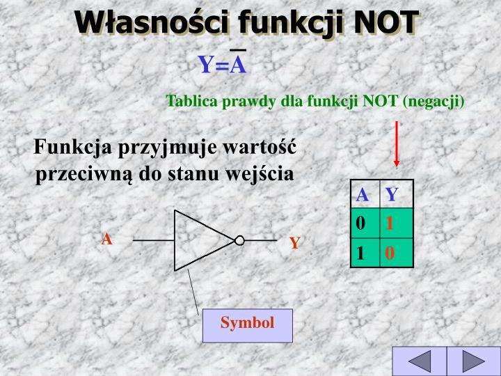 Własności funkcji NOT