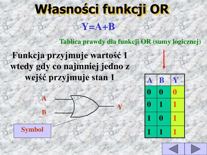 Własności funkcji OR