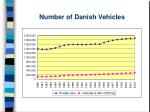 number of danish vehicles