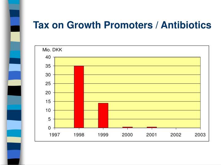 Tax on Growth Promoters / Antibiotics