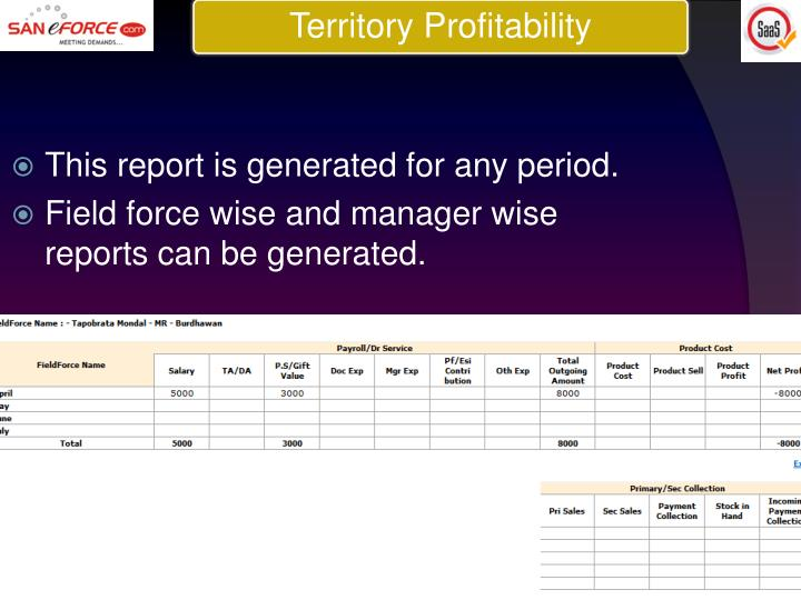 Territory Profitability