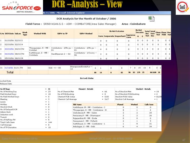 DCR –Analysis – View