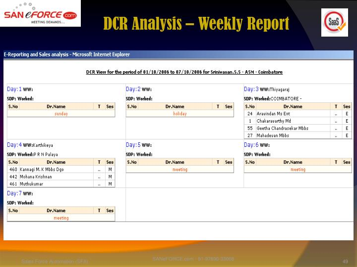 DCR Analysis – Weekly Report
