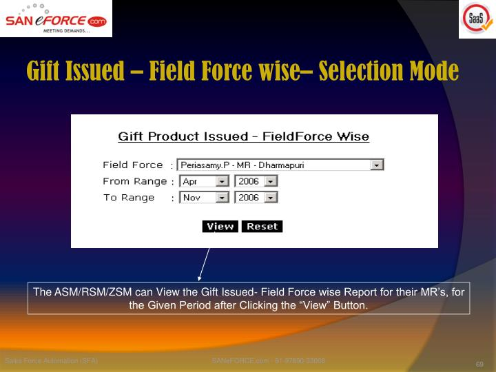 Gift Issued – Field Force wise– Selection Mode