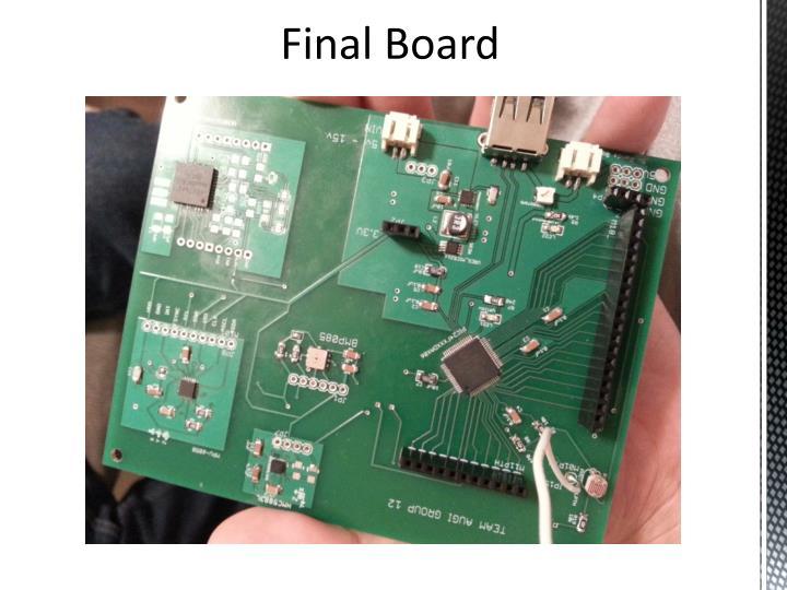Final Board