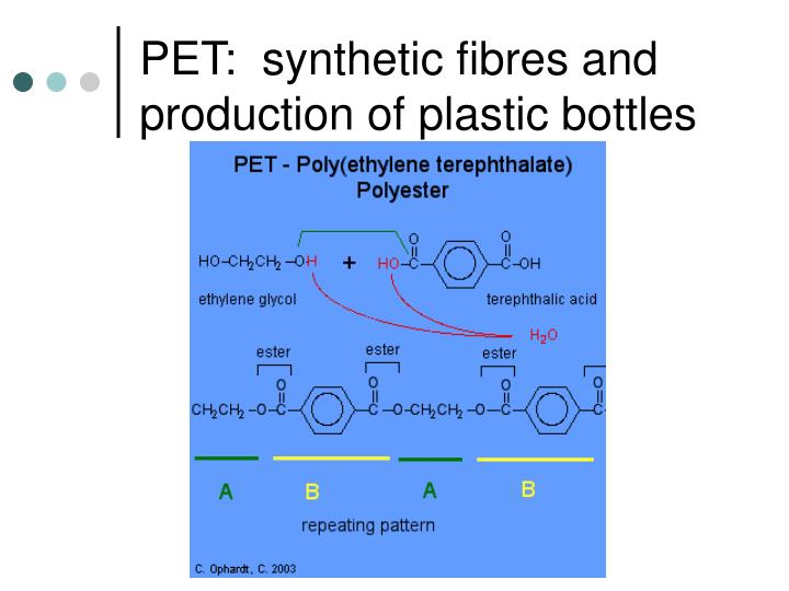 PET:  synthetic fibres and production of plastic bottles