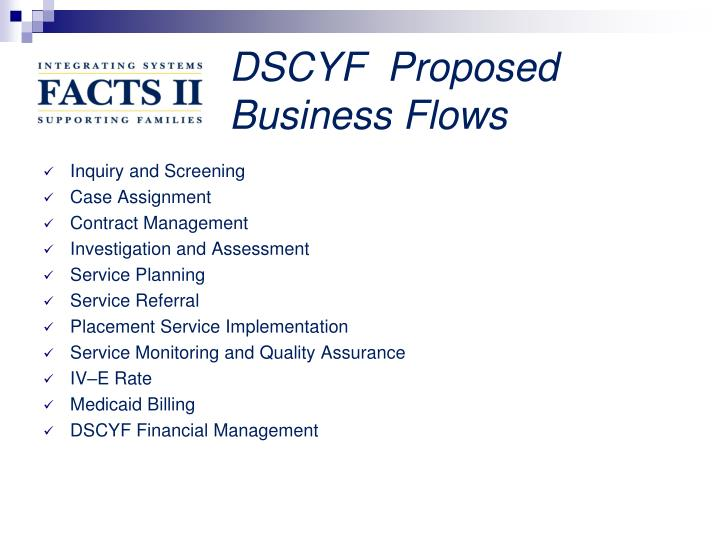 DSCYF  Proposed Business Flows