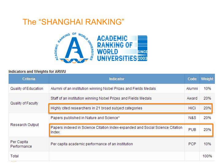 The SHANGHAI RANKING