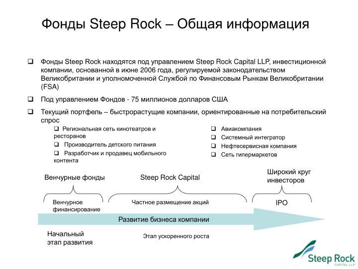 Фонды Steep Rock находятся под управлением