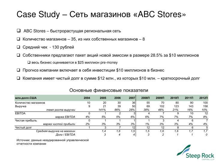 Источник: данные неаудированной управленческой отчетности компании