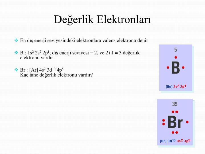 Değerlik Elektronları