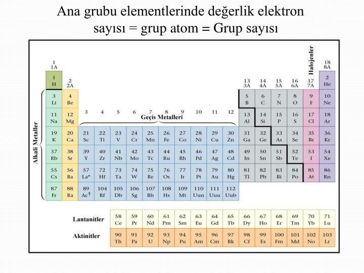 Ana grubu elementlerinde değerlik elektron sayısı =
