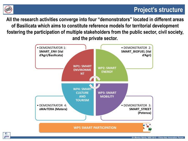 """All the research activities converge into four """"demonstrators"""" located in different areas of Basilicata which aims to constitute reference models for territorial development fostering the participation of multiple stakeholders from the public sector, civil society, and the private sector."""