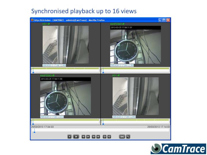 Synchronised playback up to 16 views