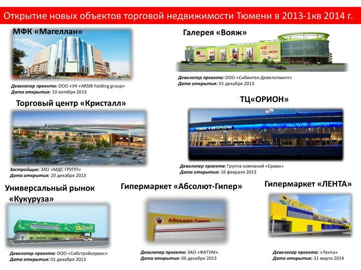 Открытие новых объектов торговой недвижимости Тюмени в 2013-1кв 2014 г.