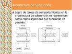 arquitectura de subsunci n