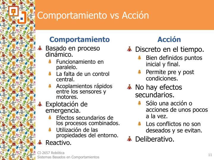 Comportamiento vs Acción