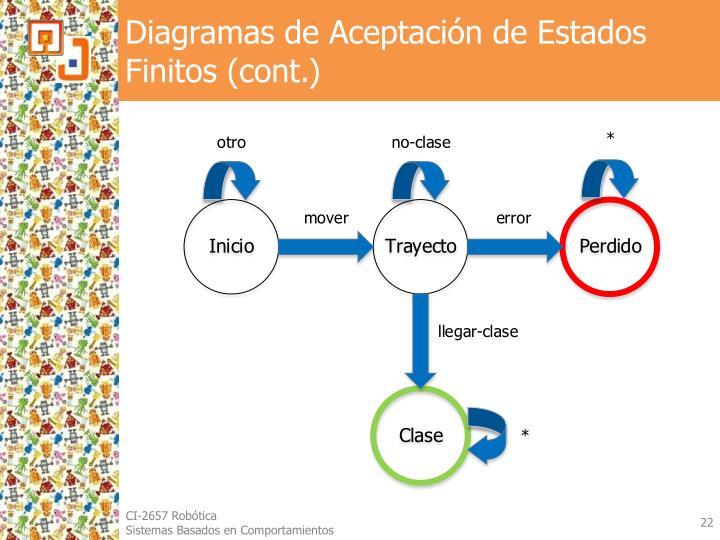 Diagramas de