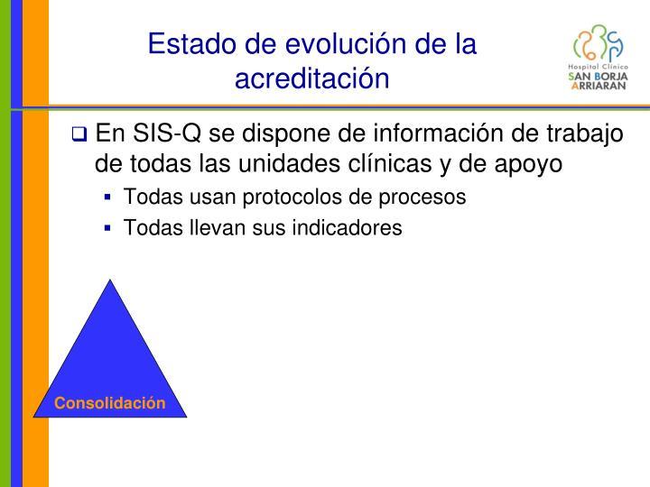 Estado de evolución de la acreditación