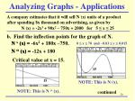 analyzing graphs applications2