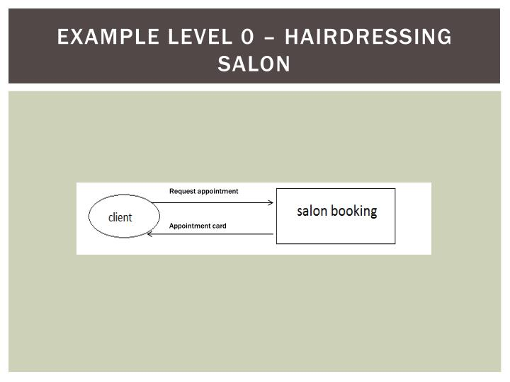 Example level 0 – hairdressing salon