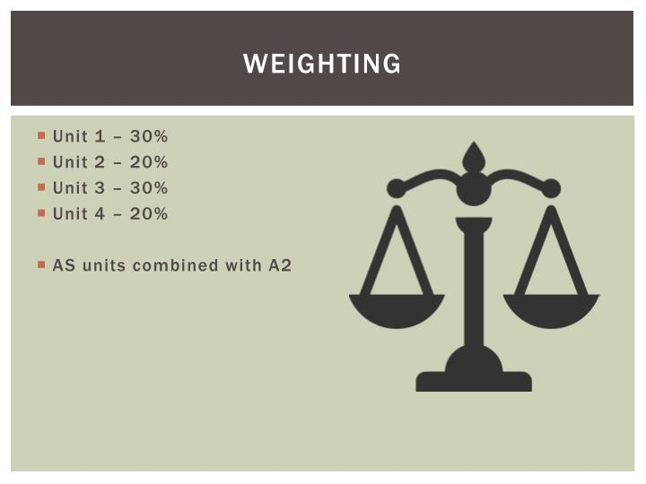 Weighting