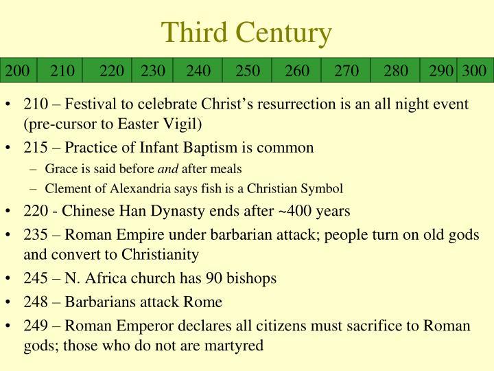 Third Century
