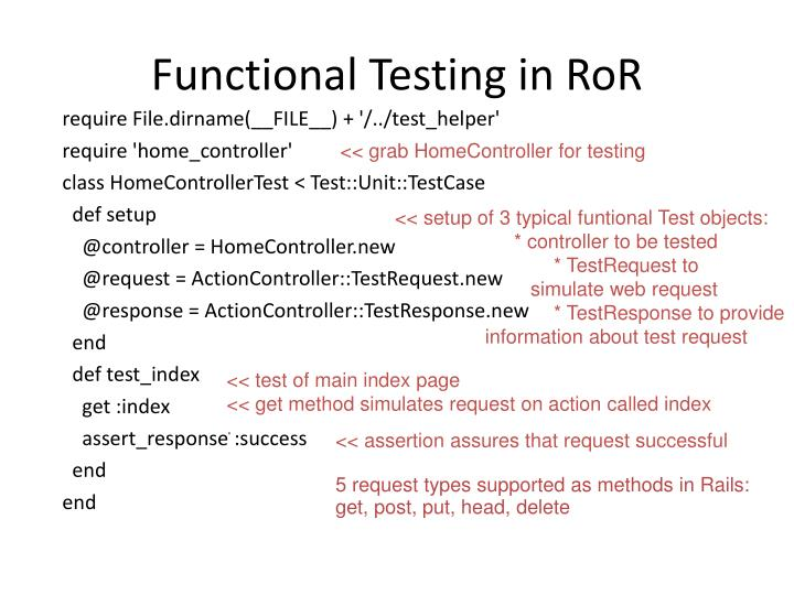Functional Testing in RoR
