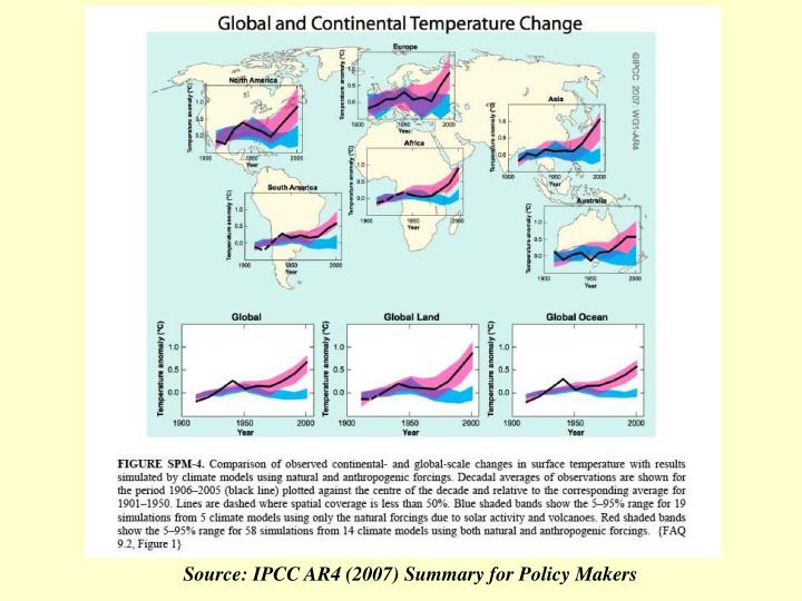 Source: IPCC AR4 (2007) Summary for Policy Makers