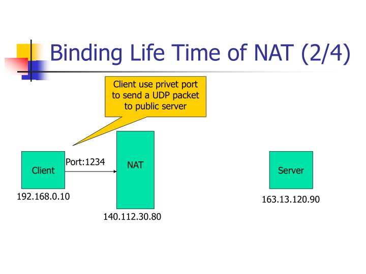 Binding Life Time of NAT (2/4)