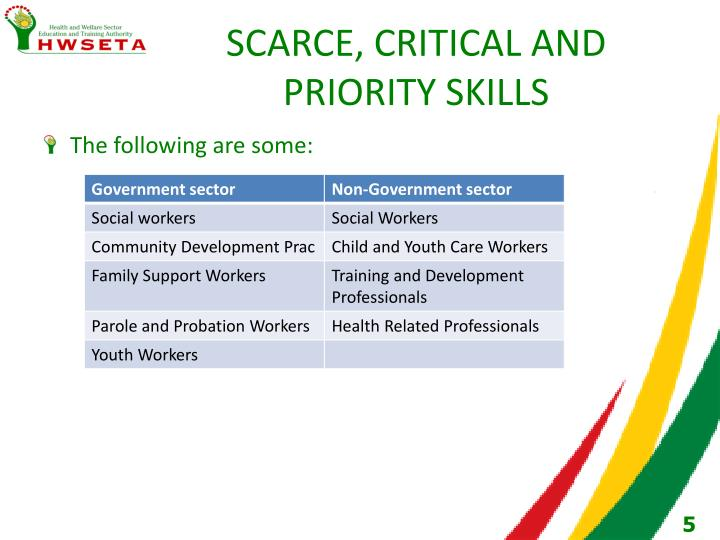 SCARCE, CRITICAL AND PRIORITY SKILLS