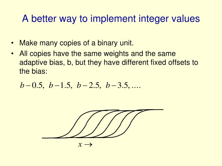 A better way to implement integer values