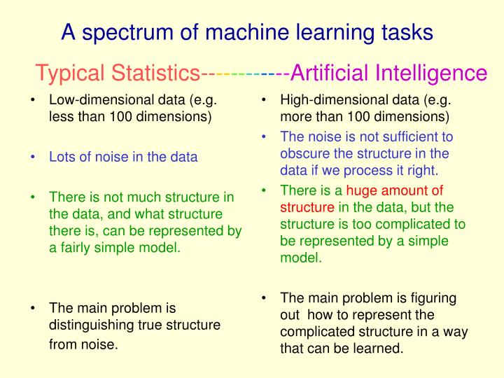 Low-dimensional data (e.g. less than 100 dimensions)
