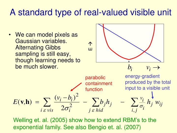 A standard type of real-valued visible unit