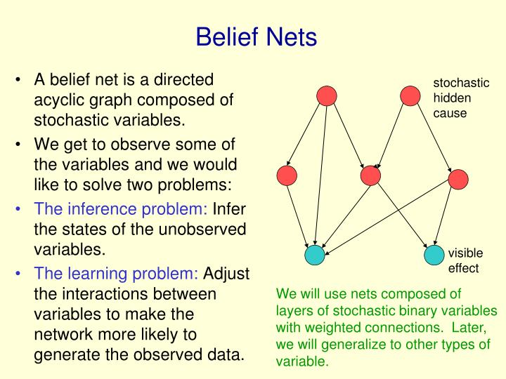 A belief net is a directed acyclic graph composed of stochastic variables.