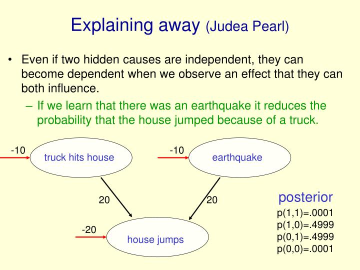 Explaining away