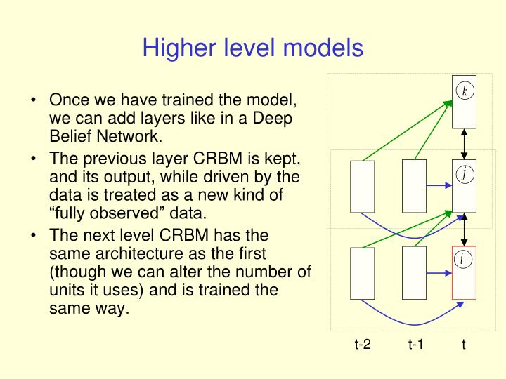 Higher level models