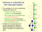 inference in a directed net with replicated weights