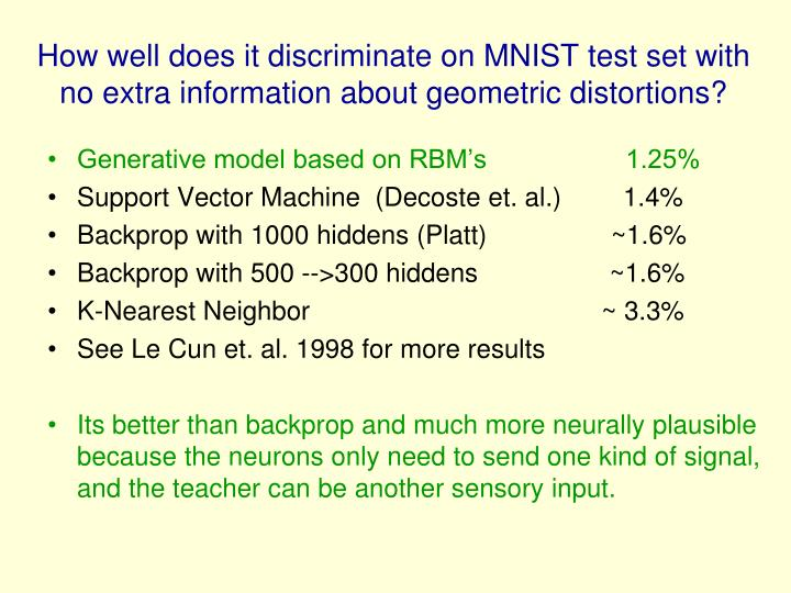 How well does it discriminate on MNIST test set with no extra information about geometric distortions?