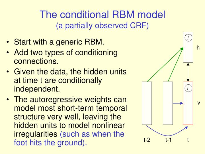 The conditional RBM model